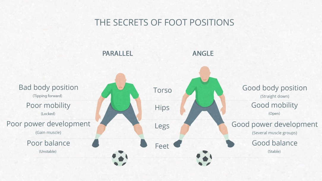 Positioning Your Feet for Success