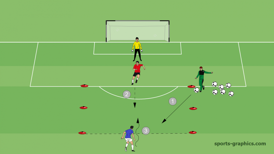 #12 Four Exercises to Improve the Quality of Your Defending Positions and Footwork