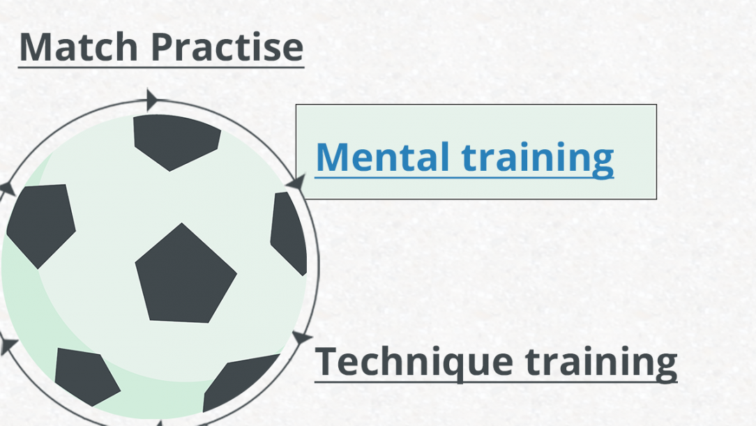 https://giskedefending.com/2016/12/22/15-optimising-learning-mental-training/