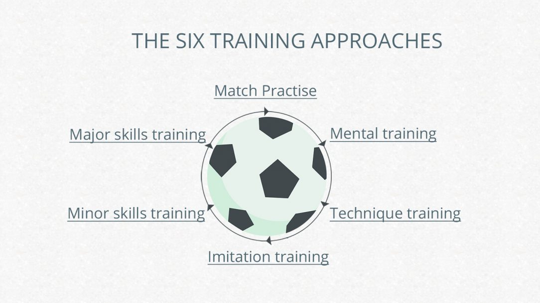 How Your Training Approach Can Make You a Better Defender